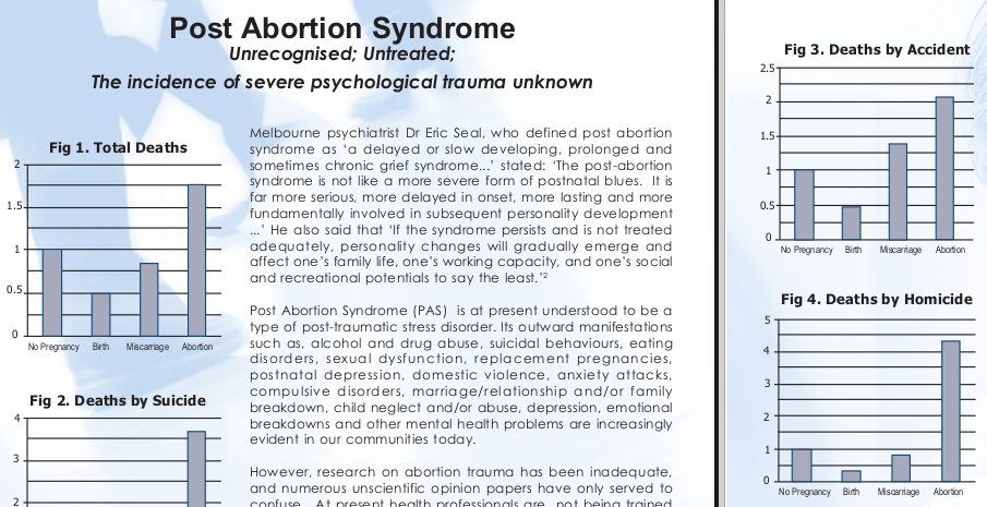 does abortion have severe psychological effects Many of the psychological and emotional responses to abortion are normal most should not be persistent or severe enough to badly affect a.
